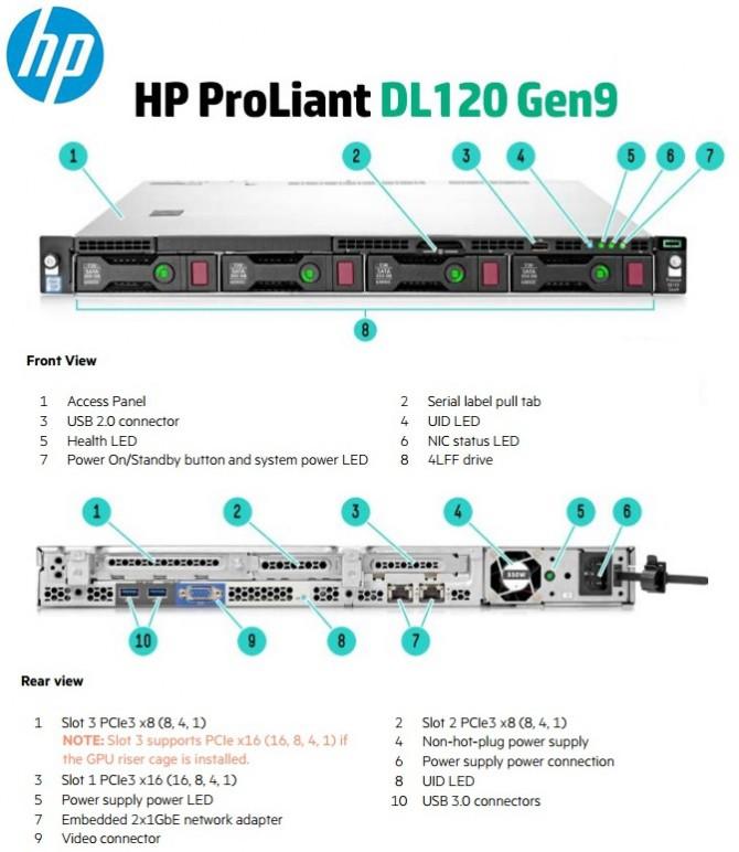 HP ProLiant DL120 Gen9 Server