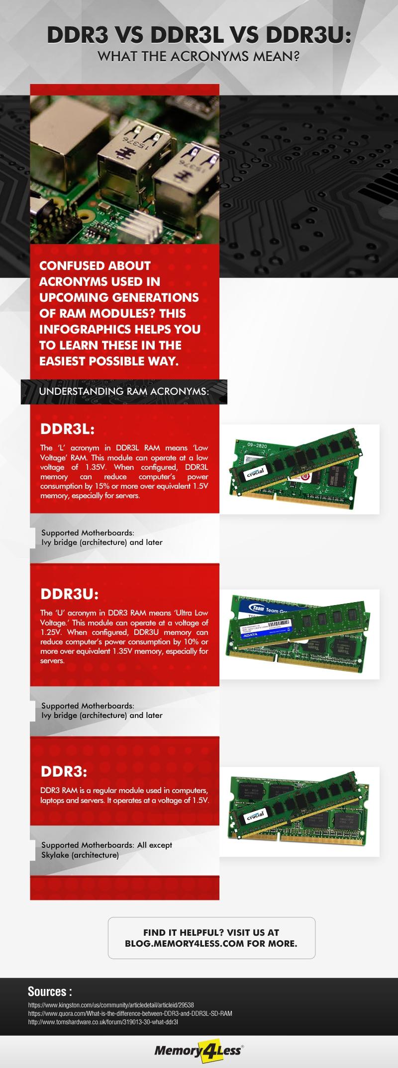 DDR3-vs-DDR3L-vs-DDR3U