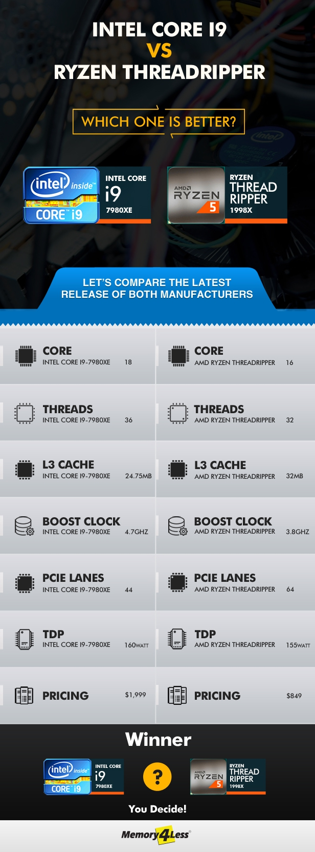 Intel-Core-i9-vs-Thread-Ripper-changes-size-2