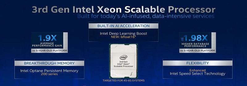 AI Driven 3rd Gen Intel Xeon Scalable Processors