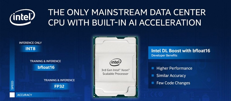 Intel DL boost technology with BFloat 16 instructions