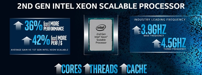 2nd Gen Intel Xeon Scalable Processors