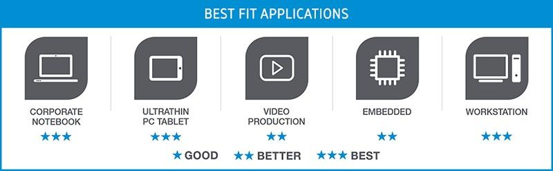 Best Fit Application
