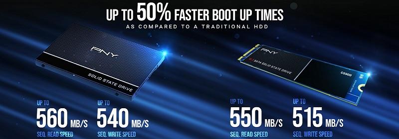 PNY SSD7CS900-480-RB CS900 480GB TLC SATA 6Gbps SSD Review